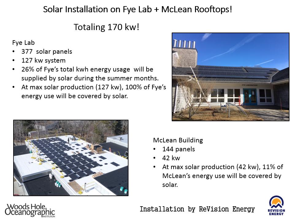 Solar Slide_Fye McLean